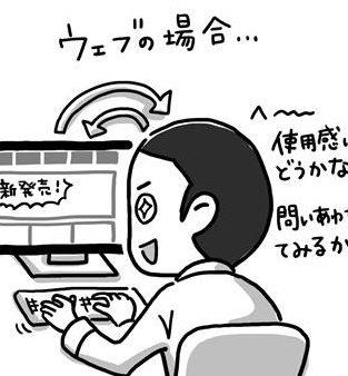 CHAPTER04:WEBマーケティングとは
